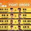 【RIZIN】那須川天心vs皇治、朝倉海、RENA、スダリオ剛ら全選手が無事に計量パス=9.27さいたま